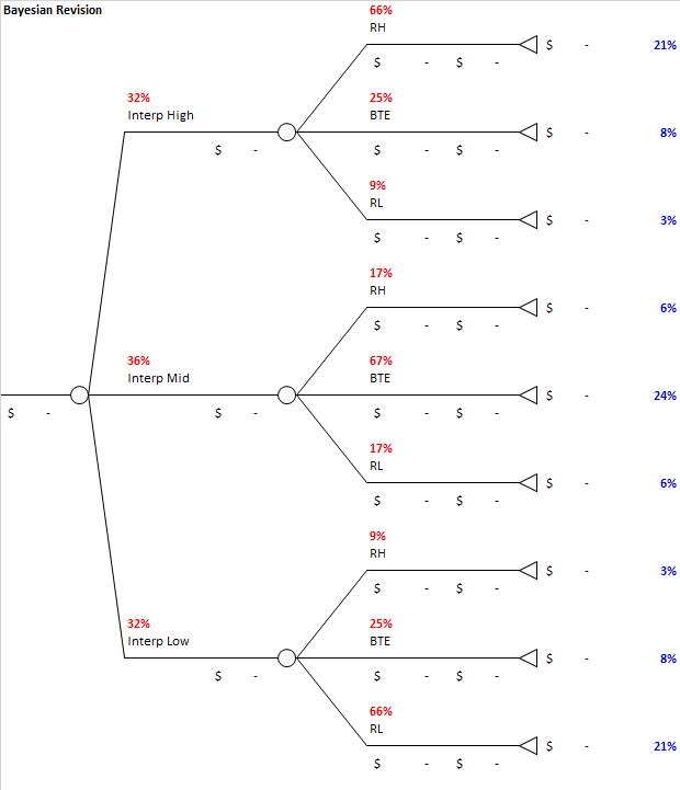 Bayesian_Revision_2
